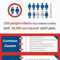 Bus Accidents in Florida