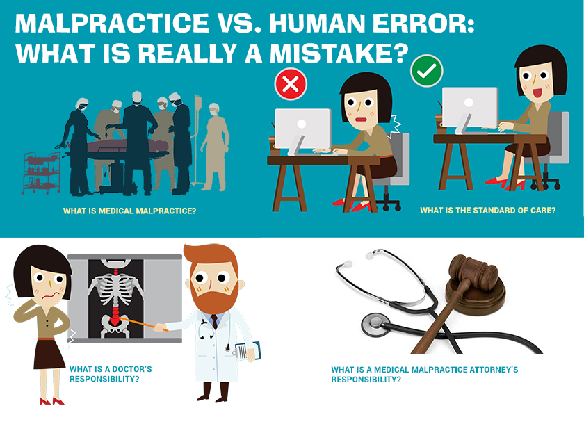 Malpractice vs. Human Error: What is REALLY a Mistake?